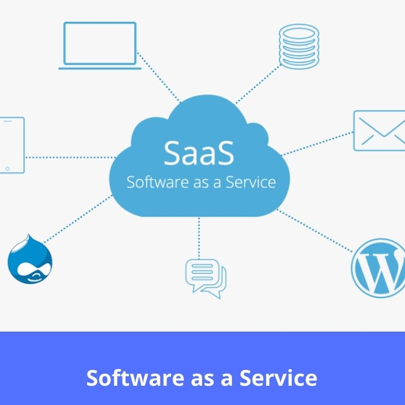 How to promote SAAS based  businesses ?